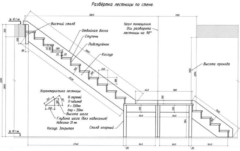 Правильный расчет лестницы для второго этажа