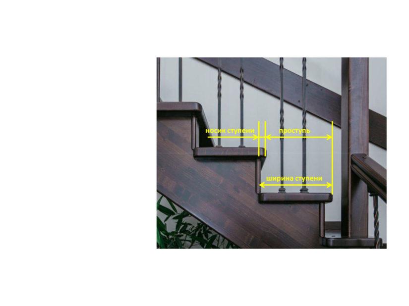 Параметры ступени лестницы