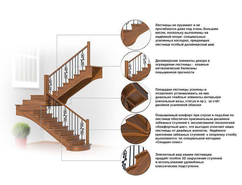 Лестница лион из дерева