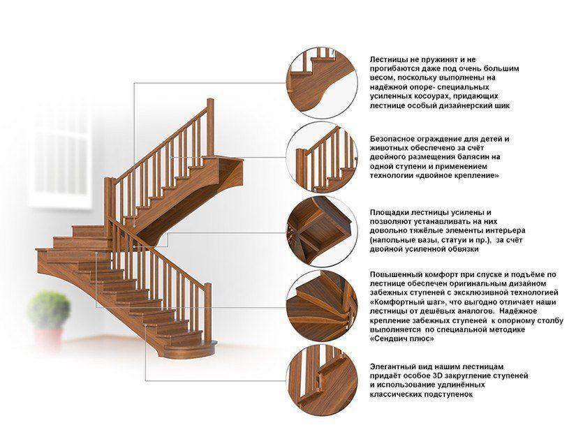 Лестница прованс деревянная