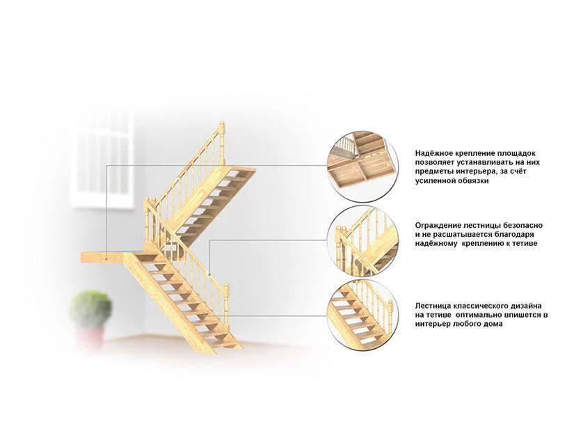 Лестница стандарт из дерева