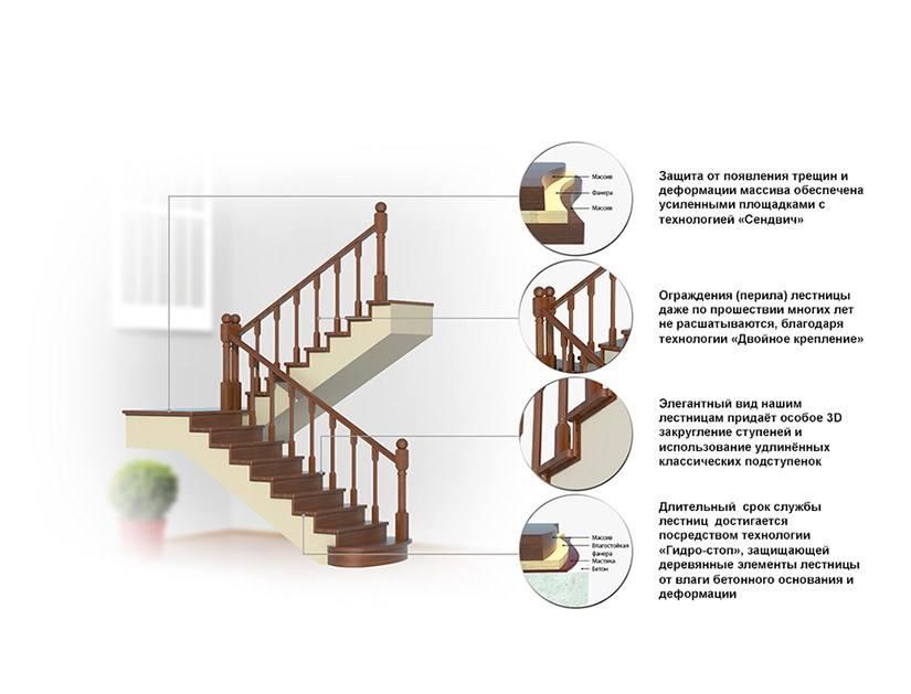 Облицовка бетонной лестницы деревом -3D модель
