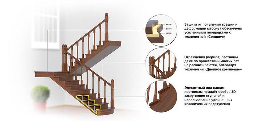 Облицовка металлической лестницы деревом - 3D модель